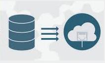 Create & Restore Backup Files